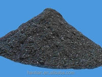 china silicon carbide