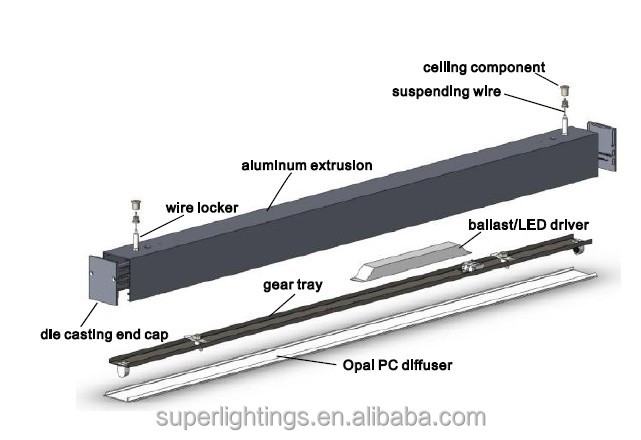 Commercial indoor suspended led linear pendant light, View led ...