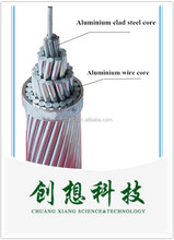 Overhead Bare Aluminum Conductor AAC AAAC ACSR conductor/ ASTM B-231 standard 25mm 35mm 50mm 70mm 95mm 120mm AAC AAAC Cable