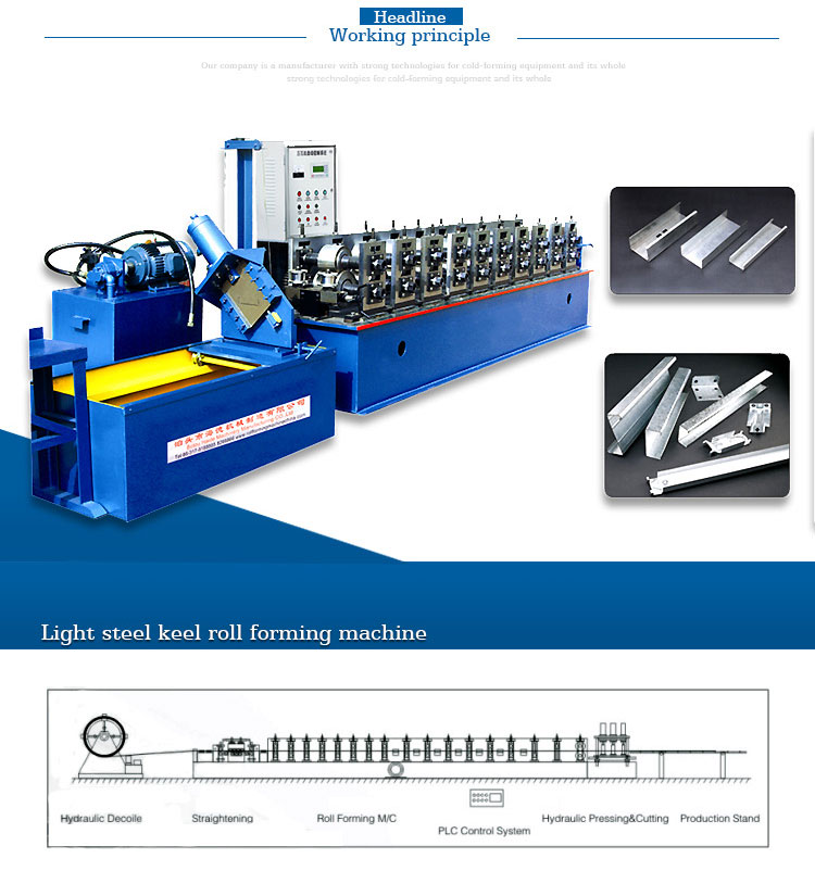 light steel keel roll forming machine 1.jpg