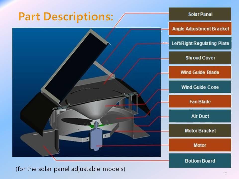 Solar vent air conditioner exhaust fan energy saving for Attic air circulation