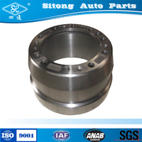 heavy duty auto spare truck brake drum used for Renault