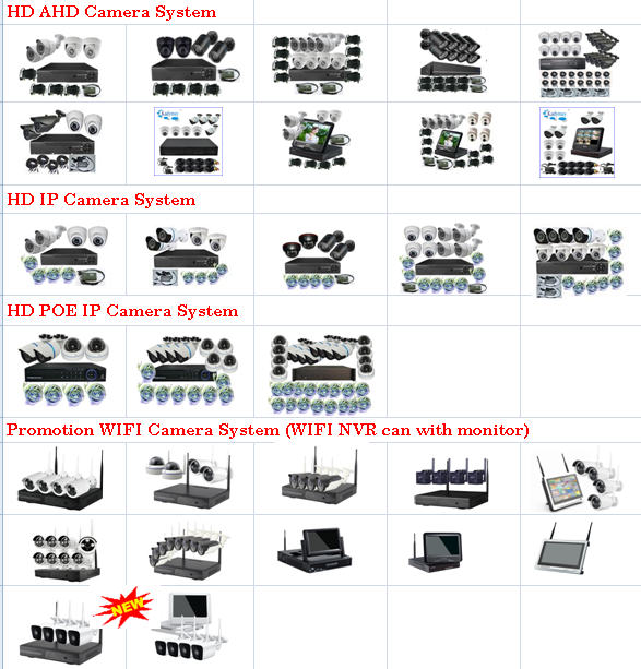 Cheap Home Security Camera System Outdoor, Cctv Camera System Price In Sri Lanka