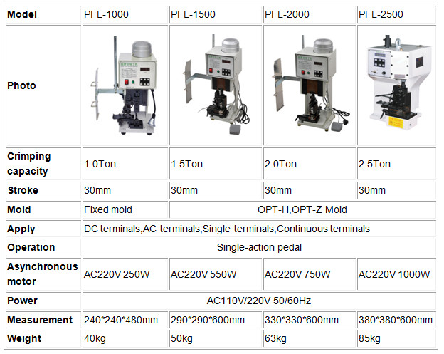 PFL-0004M Mute type copper belt crimping machine