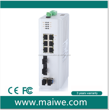 24V 8 port industrial managed ethernet switch