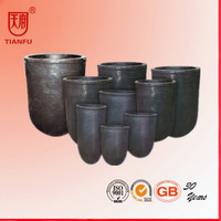 High-temperature clay graphite crucible for smelting lead/aluminum scrap/ingot