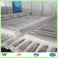 8 inch 200mm pvc pipe for wells