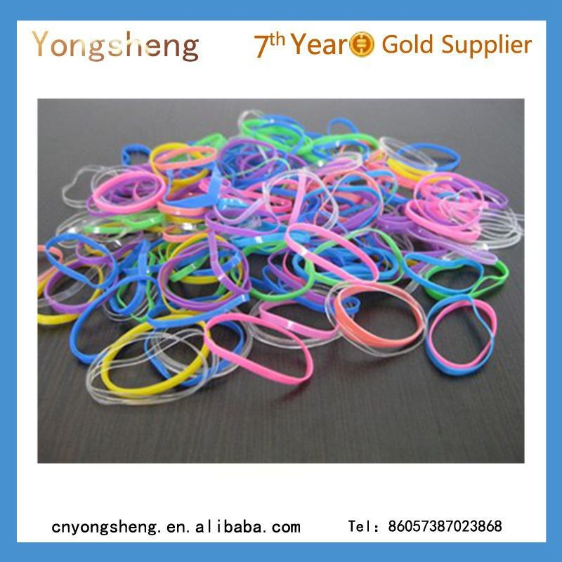 rubber band manufacturer kerala