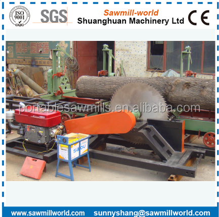 Hot Sale Circular Log Saws With Carriage