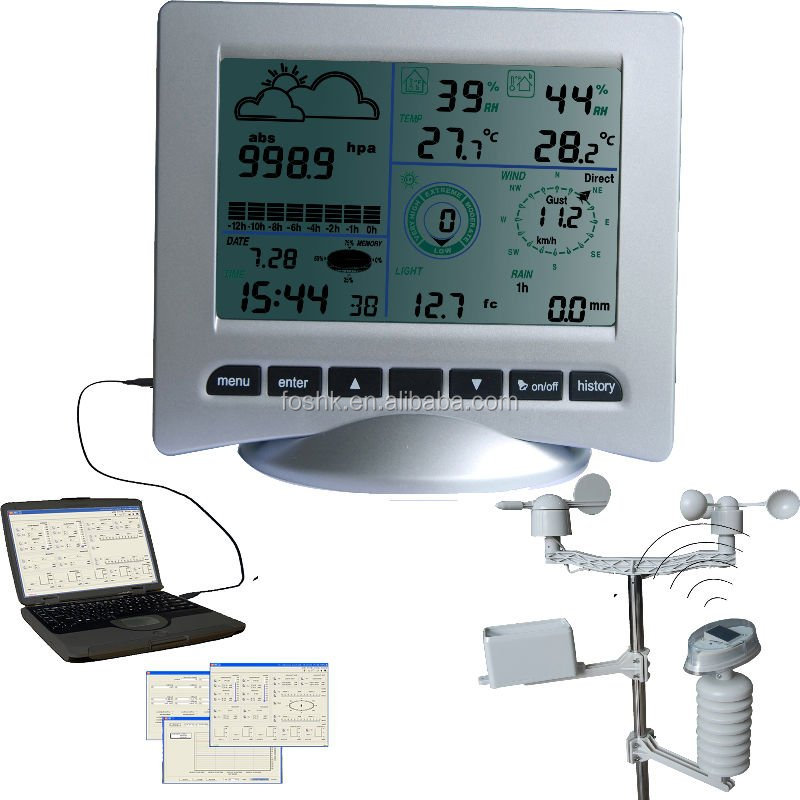 Solar Powered Weather Station With Sun Radiation Rate Detection