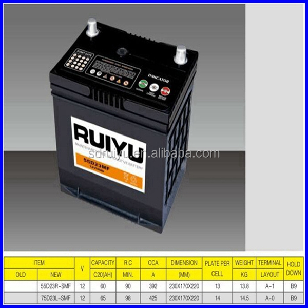 car accessories new 2016 dry batteries battery prices in pakistan smf car battery