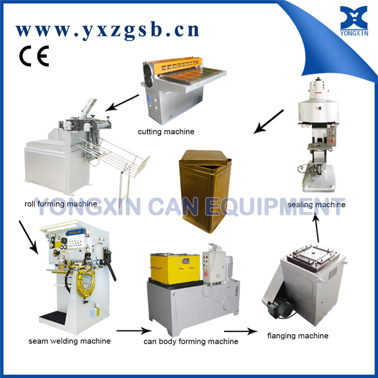 Price of 18L square cans production line