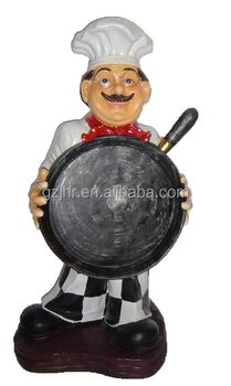 Decorative poly resin chef with a pan craft