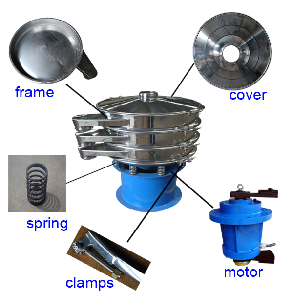 CHINA Top quality SY Series seed coca electric sifter