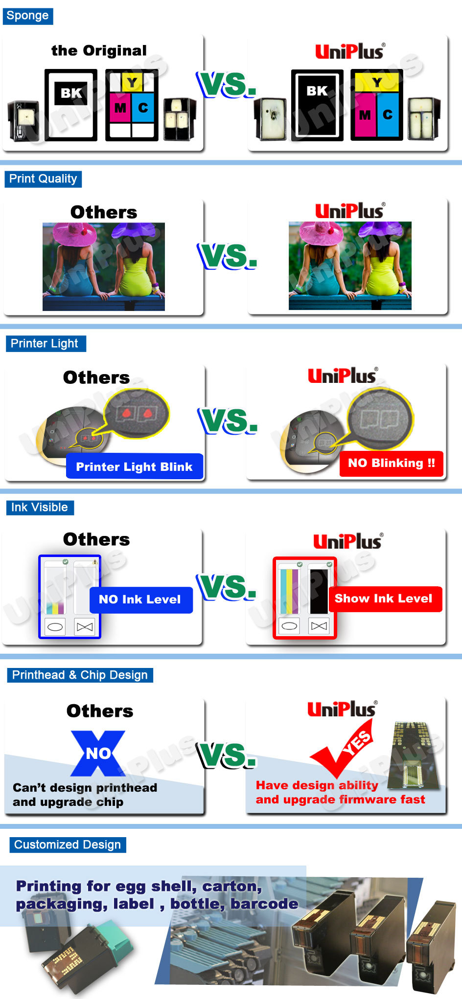 Uniplus-Why-choose-us