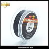 Products Fly Fishing Line You Can Import From China