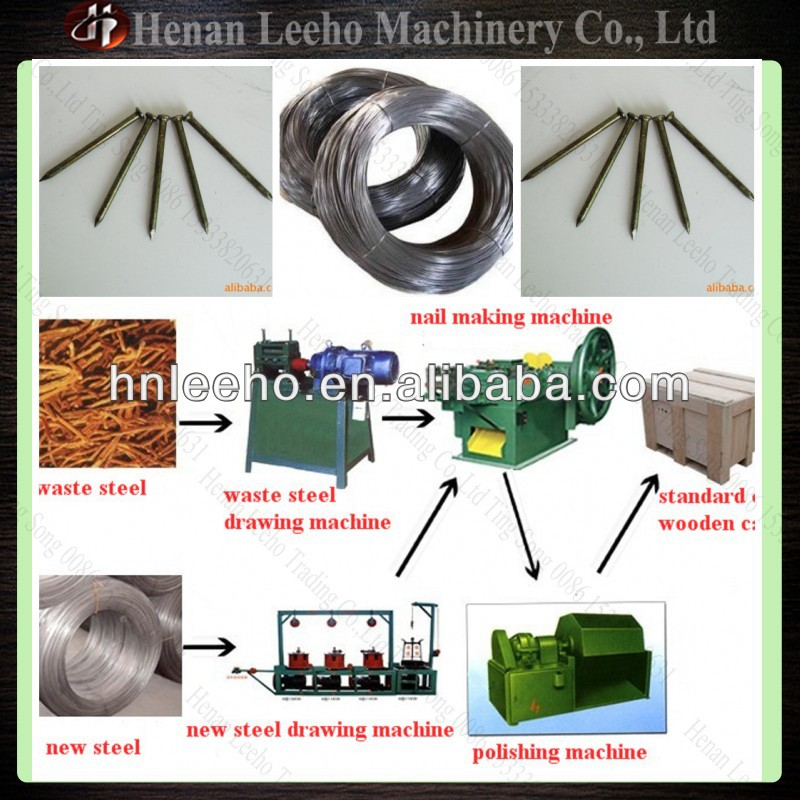 Price Wire Nail Making Machine in China0086 15333820631