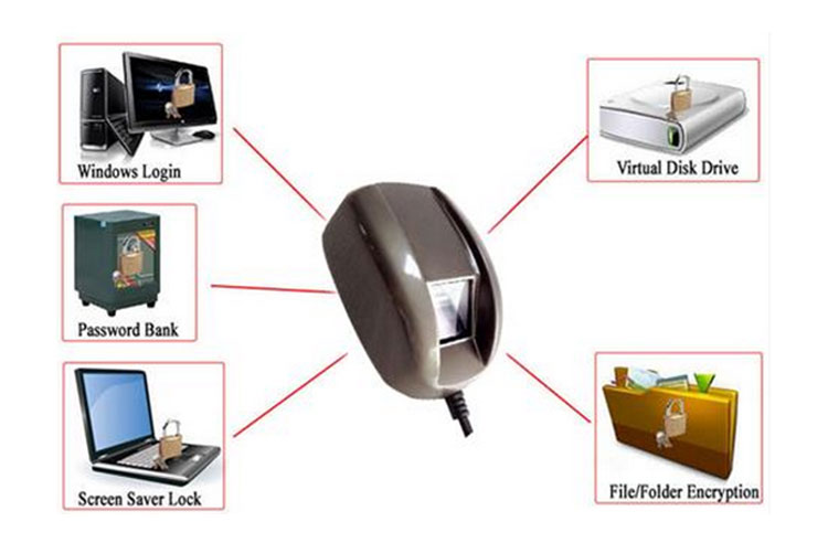 HF4000 Portable Android Windows capacity biometric usb fingerprint reader with free sdk