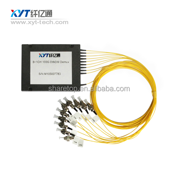 High Quality telecom 8+1channel MUX/DEMUX DWDM Module