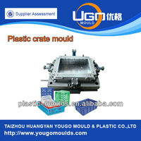 China crate injection molding, plastic crate mould, commodity crate mould