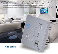 wall panel wifi router with usb port