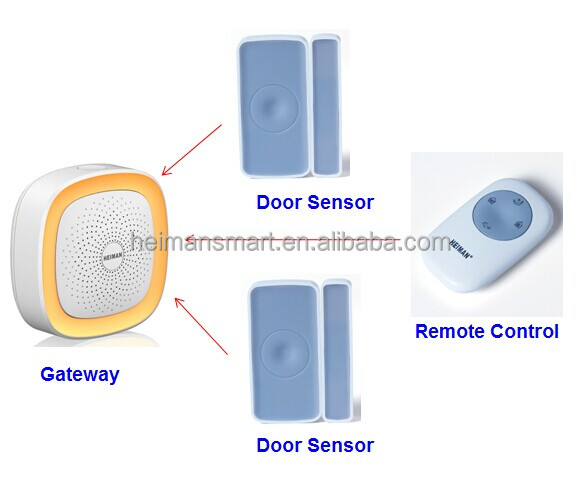 HEIMAN 4pcs set of zigbee gateway+door sensor+RC home automation pack