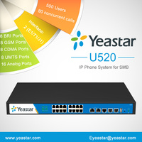 500 users Asterisk IP PBX System for SMB with 2 PRI ports