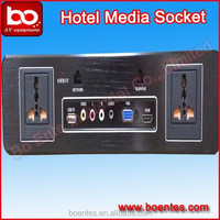 4-Star Hotel Room Multimedia Wall Plate/Wall Socket/Media Hub with HDMI Output