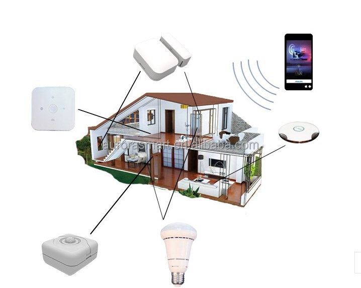 Simple Install Zigbee Smart Home, Wireless Zigbee Home Automation