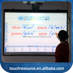 Guangzhou factory supply 2 points & 4 points smart board whiteboard