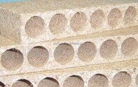 Hollow core chipboard / tubular chipboard door core / particle board price