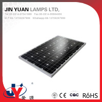 Factory outlets Second optical design 800 watt solar panel