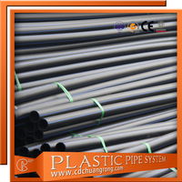 hdpe thickness water pipes