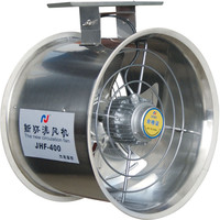 Agricultural Flower Planting Ventilation Circulation Fan