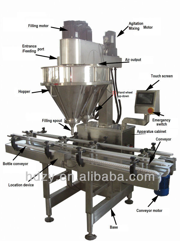 Automatic Powder Filling & Packing Machine/Auger Filler/Power Filler