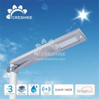 Cape Verde PIR Smart LED Solar Light Type
