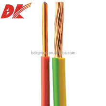 electrical wire names from china supplier