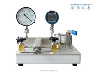 HS706 bench-top hand operated pressure generator