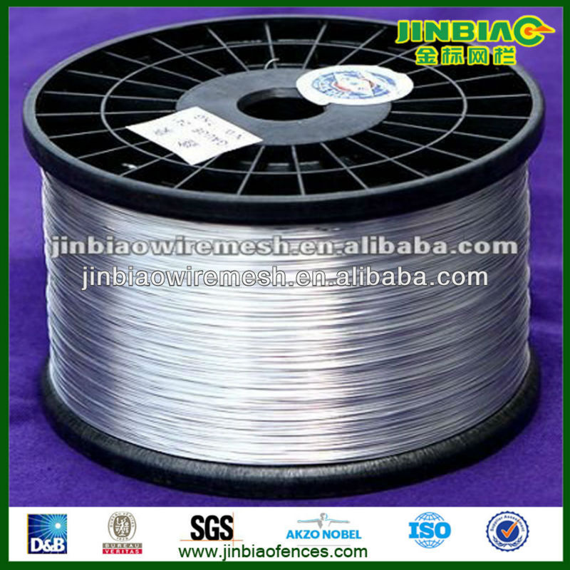 High Quality hot dipped galvanized Iron Wire (Anping Wire Factory )