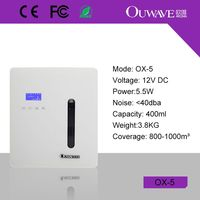 Ouwave Mind-peaceful Signature Fragrance Oil Air Purifier Aroma Air Humidifier Scent Diffuser