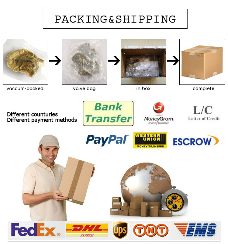 packing&shipping