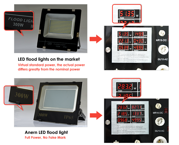 Outdoor ip65 slim 5000 lumen 50w led flood light