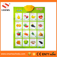 children picture chart/learning pictures for walls