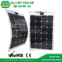 75W Flexible High Efficiency Solar Panels For Home Electricity Supply Boat 24V Battery