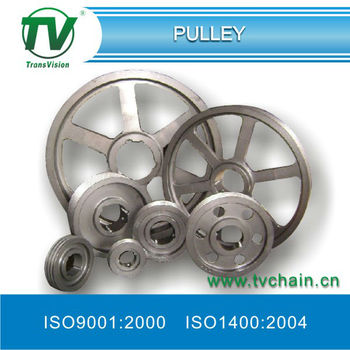 pulley size chart