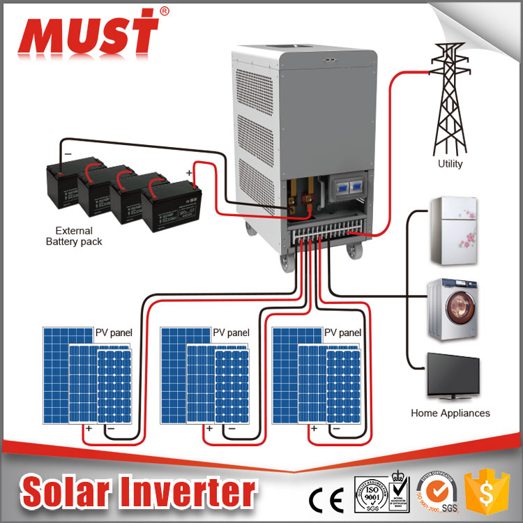 MUST Three Phase Solar Inverter On Off Grid 9KW 12KW DC48V Wind Turbine
