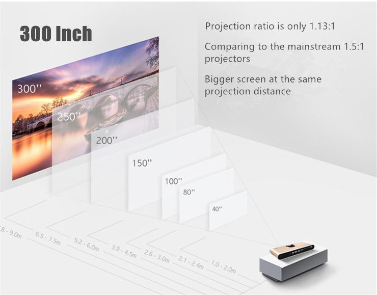 3D home theater projector mini dlp led 3000 lumens daylight projector wireless mirroing screen multimedia projector