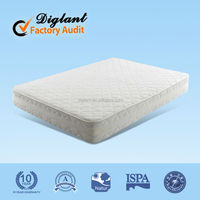 spring free plastic coil mattress