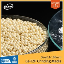 Best price of cerium oxide bead ceria stabilized zirconia beads basket mill/ dispersing and grinding paper making, coating