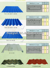 low price Corrugated roofing sheet/zinc aluminum roofing sheet/manufacture zinc roofing sheet